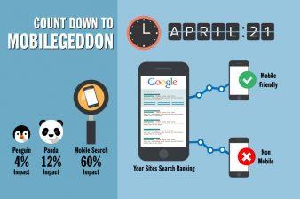 Countdown to MobileGeddon infographic SEO
