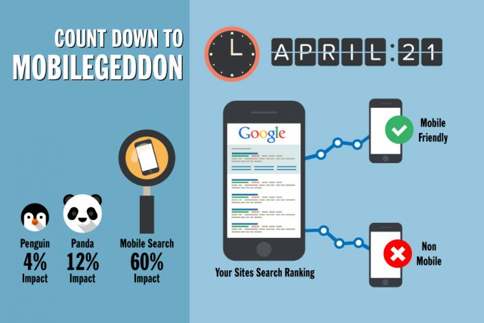 Countdown to MobileGeddon infographic SEO